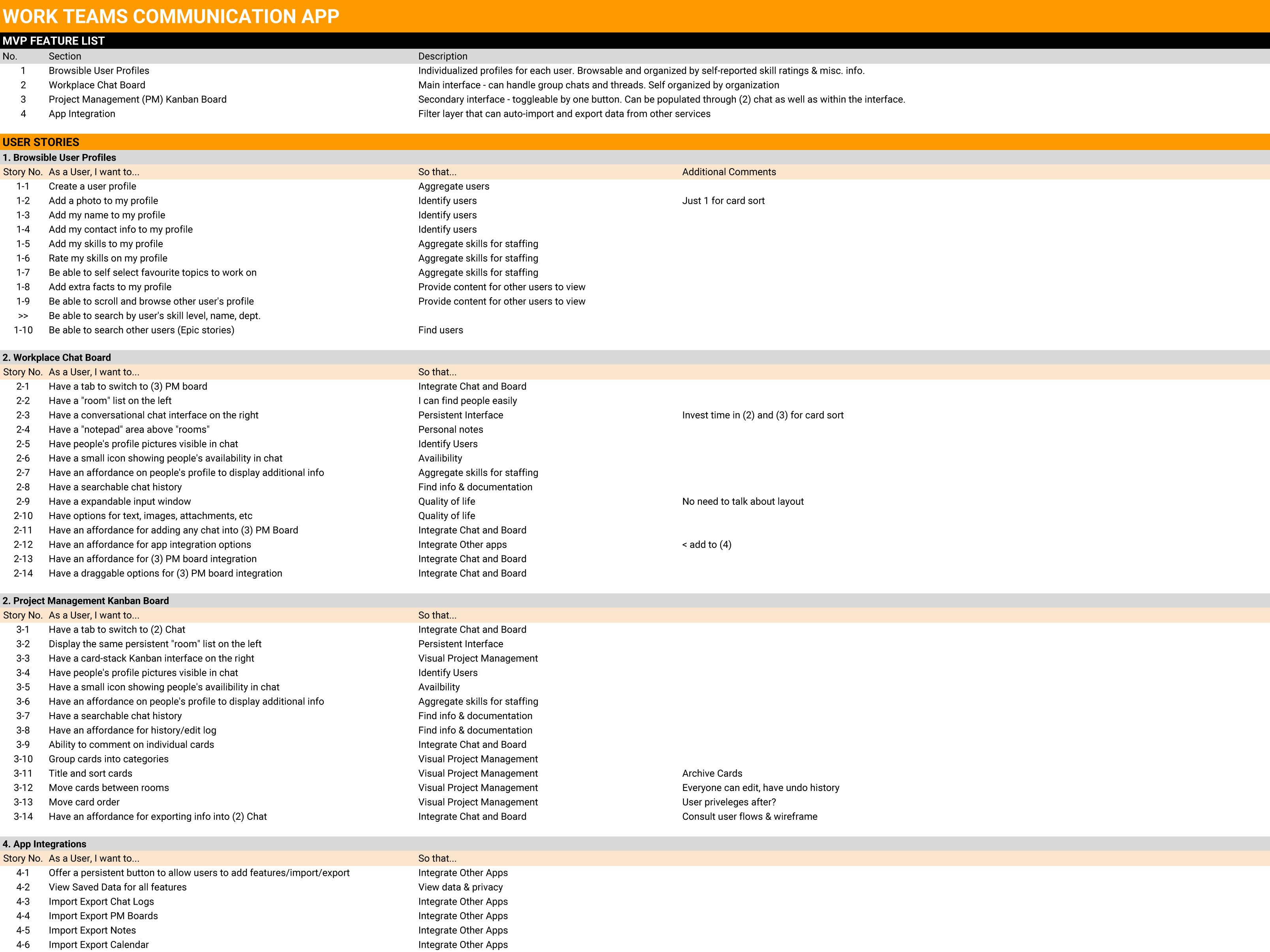 MVP-User-Stories