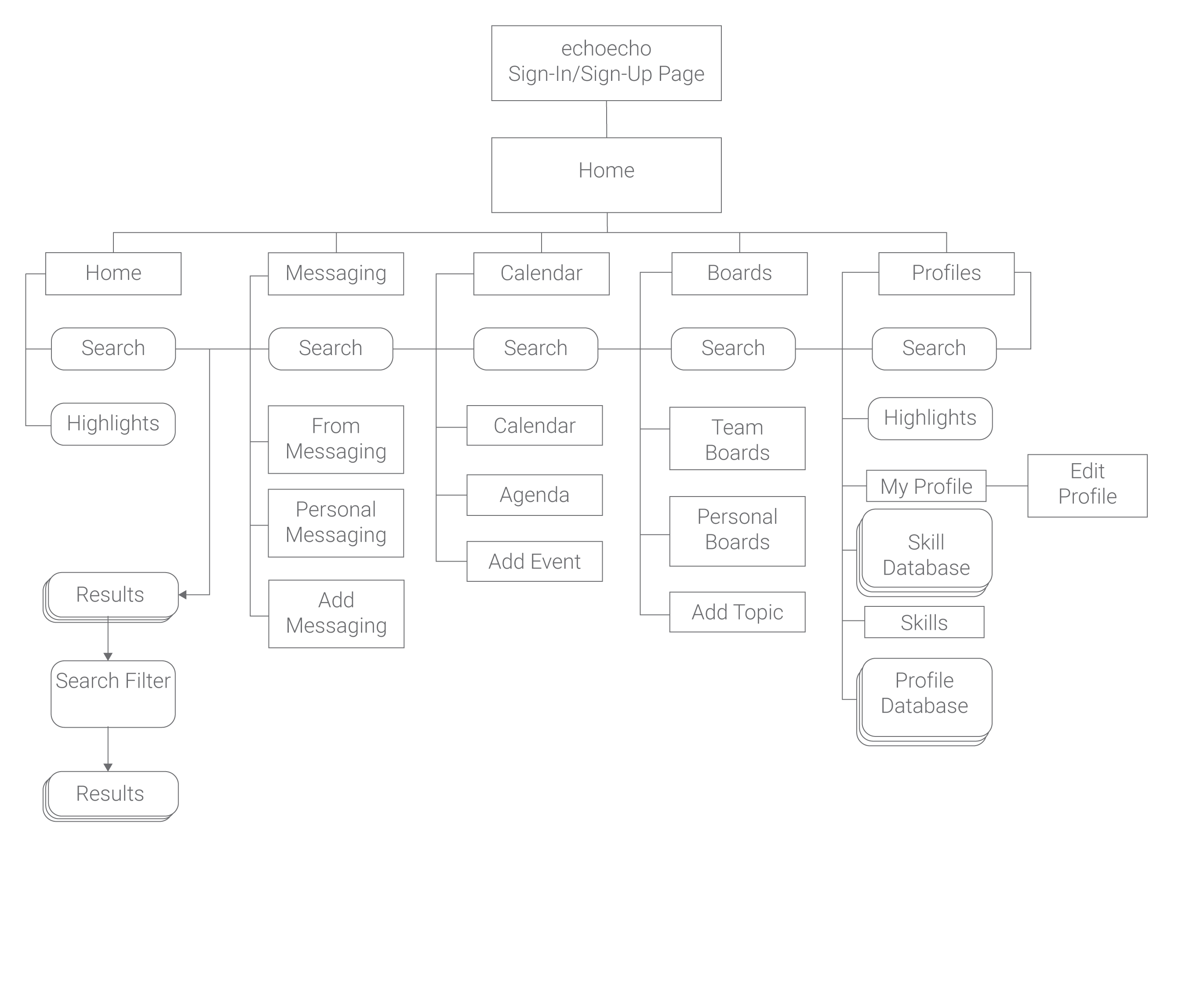 Site-Map-02