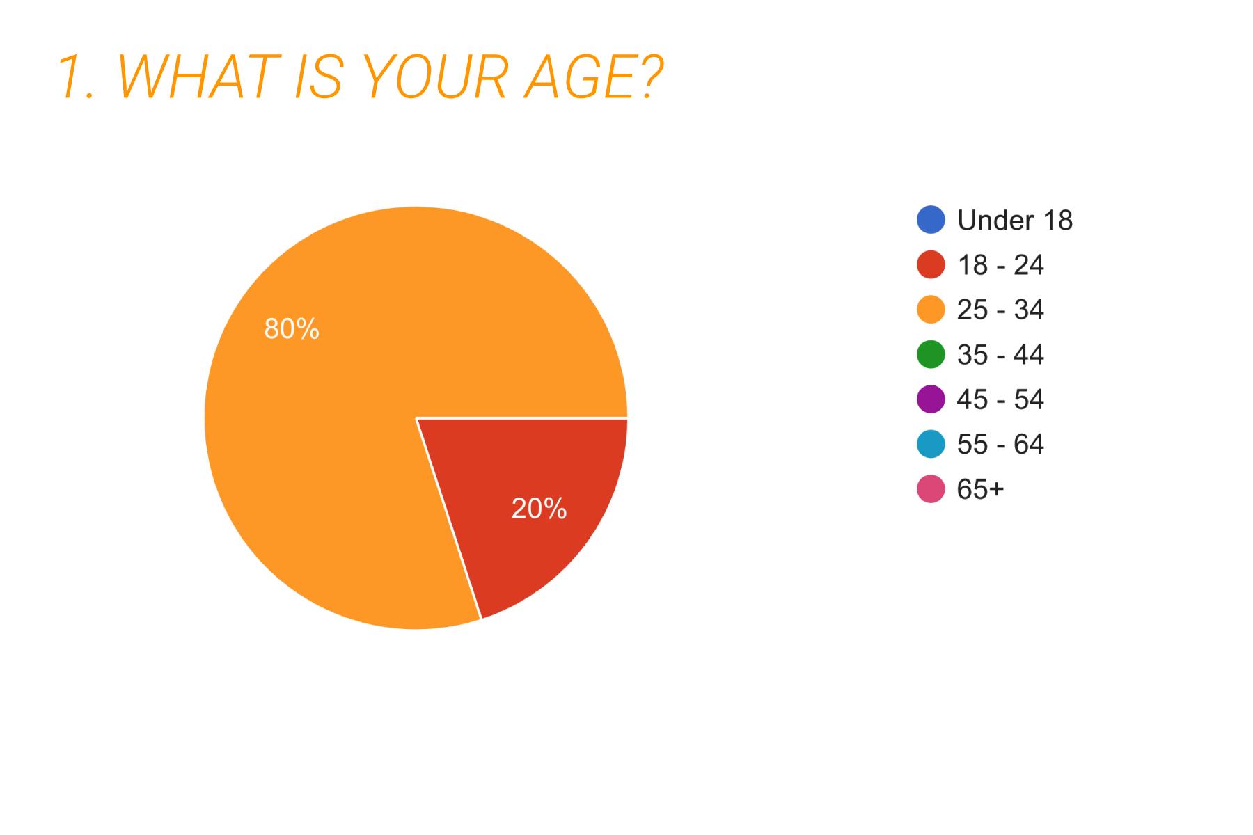 Survey-Results_1