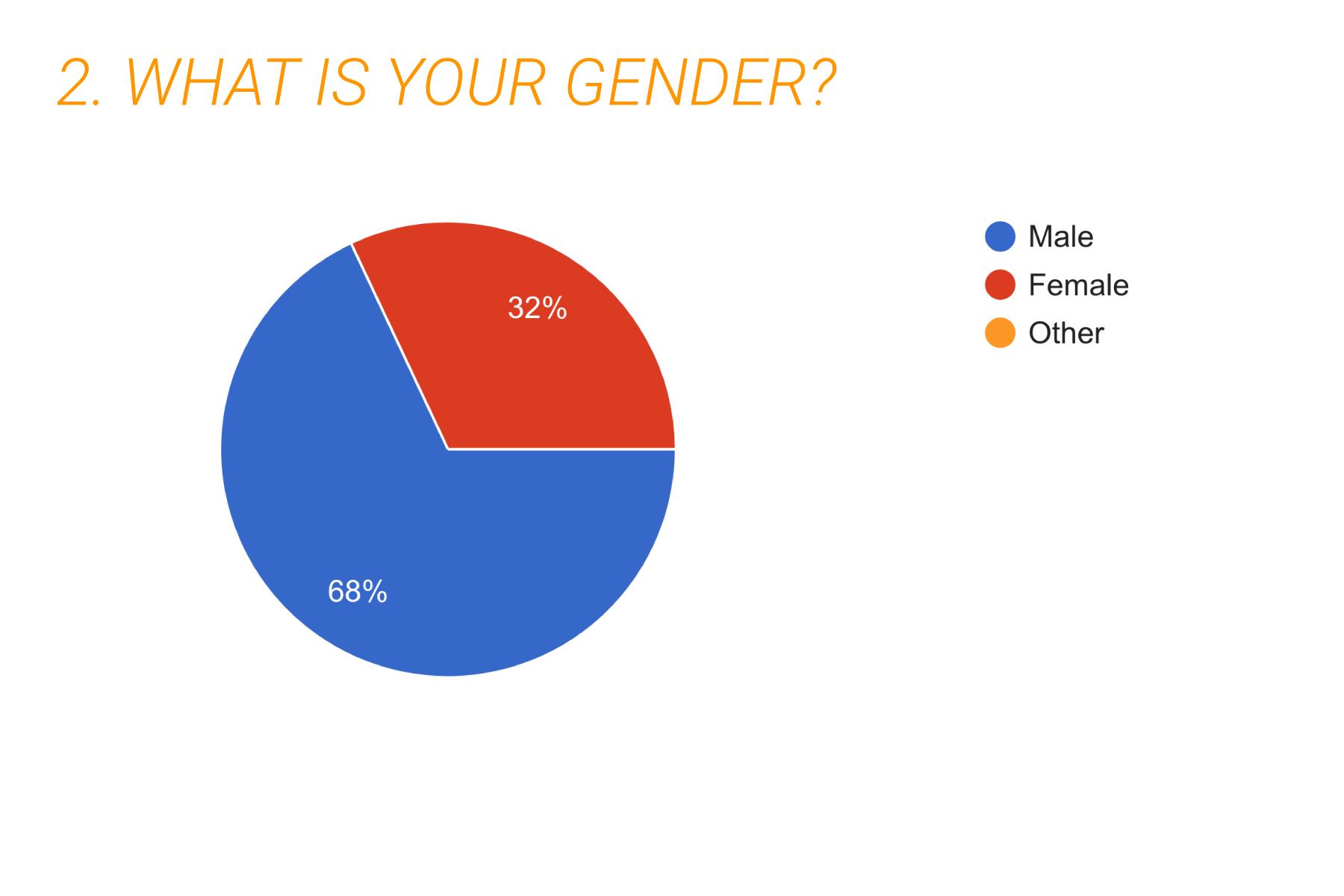 Survey-Results_2