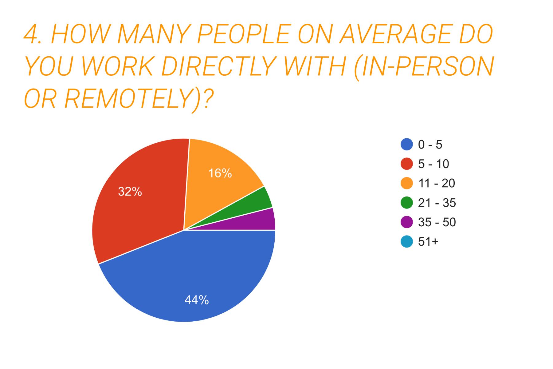 Survey-Results_4