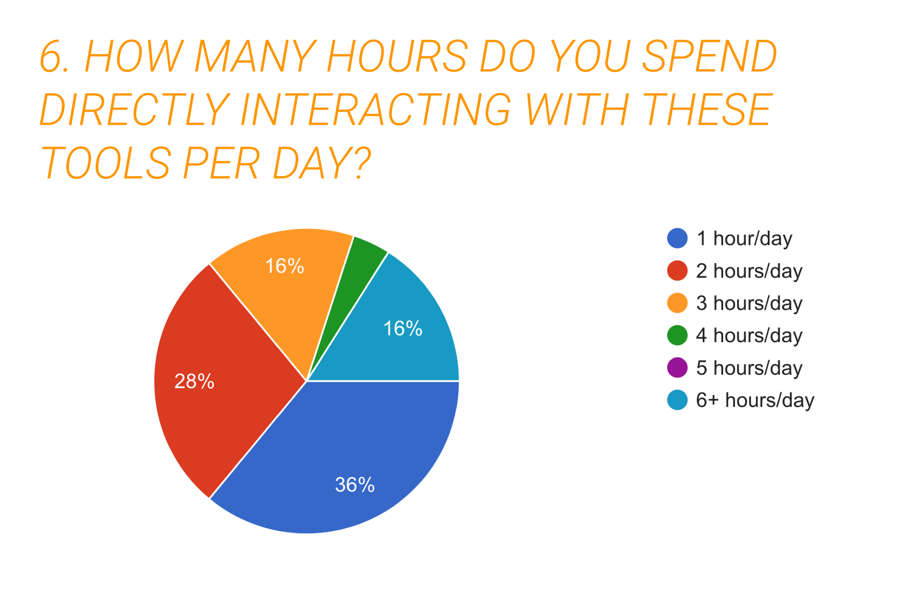 Survey-Results_6