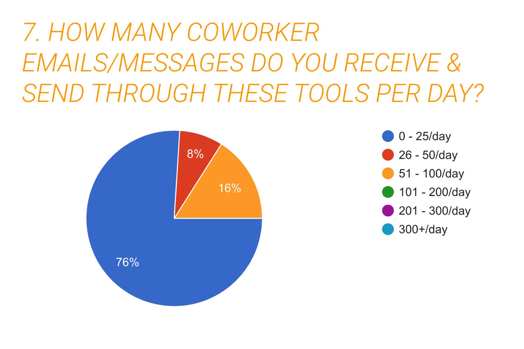 Survey-Results_7