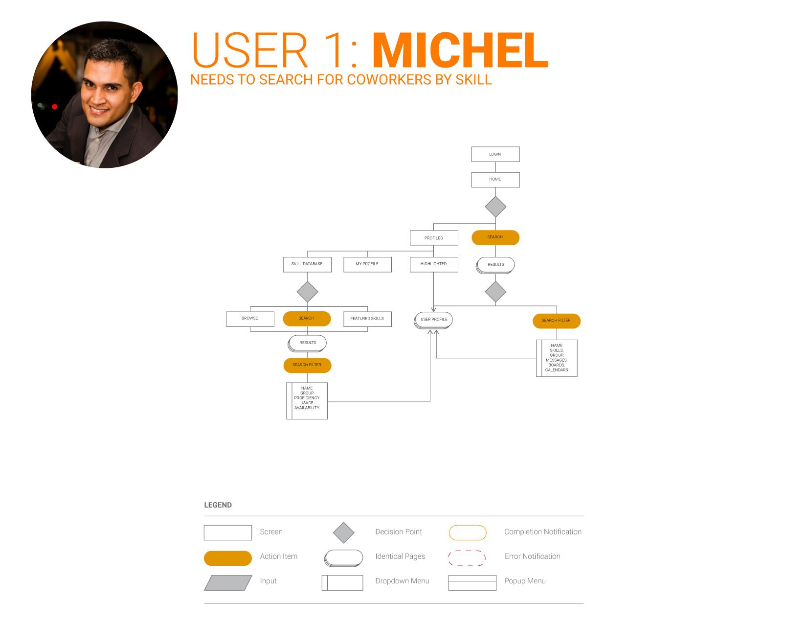 User-Flows_User-Flow-1